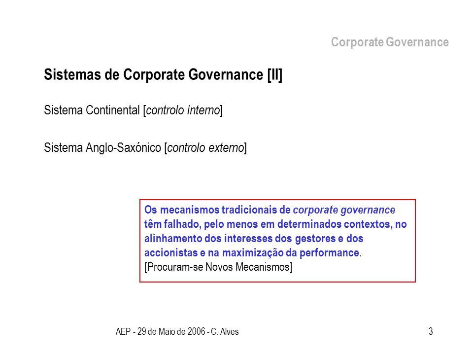 AEP - 29 de Maio de 2006 - C. Alves3 Sistemas de Corporate Governance [II] Sistema Continental [ controlo interno ] Sistema Anglo-Saxónico [ controlo