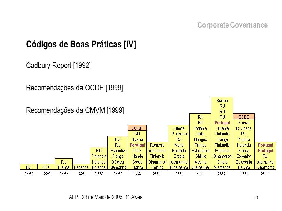 AEP - 29 de Maio de 2006 - C. Alves5 Códigos de Boas Práticas [IV] Cadbury Report [1992] Recomendações da OCDE [1999] Recomendações da CMVM [1999] Cor