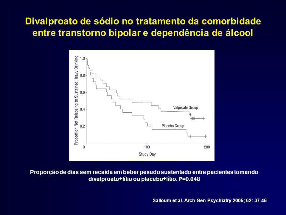 Divalproato de sódio no tratamento da comorbidade entre transtorno bipolar e dependência de álcool Salloum et al.