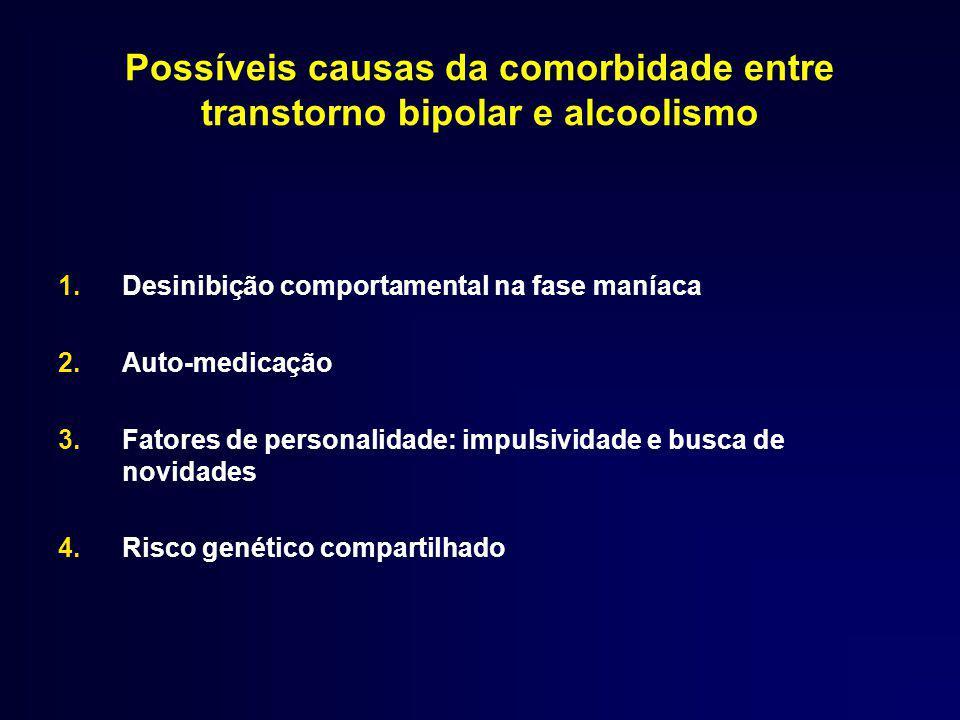 Possíveis causas da comorbidade entre transtorno bipolar e alcoolismo 1.Desinibição comportamental na fase maníaca 2.Auto-medicação 3.Fatores de personalidade: impulsividade e busca de novidades 4.Risco genético compartilhado