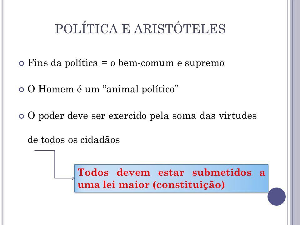 POLÍTICA E ARISTÓTELES Fins da política = o bem-comum e supremo O Homem é um animal político O poder deve ser exercido pela soma das virtudes de todos os cidadãos Todos devem estar submetidos a uma lei maior (constituição)