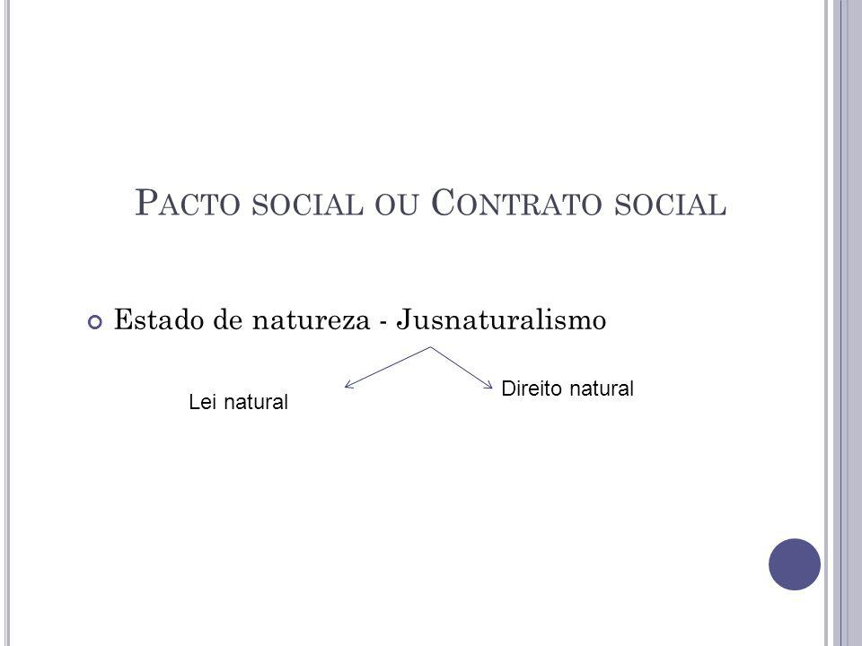 P ACTO SOCIAL OU C ONTRATO SOCIAL Estado de natureza - Jusnaturalismo Direito natural Lei natural