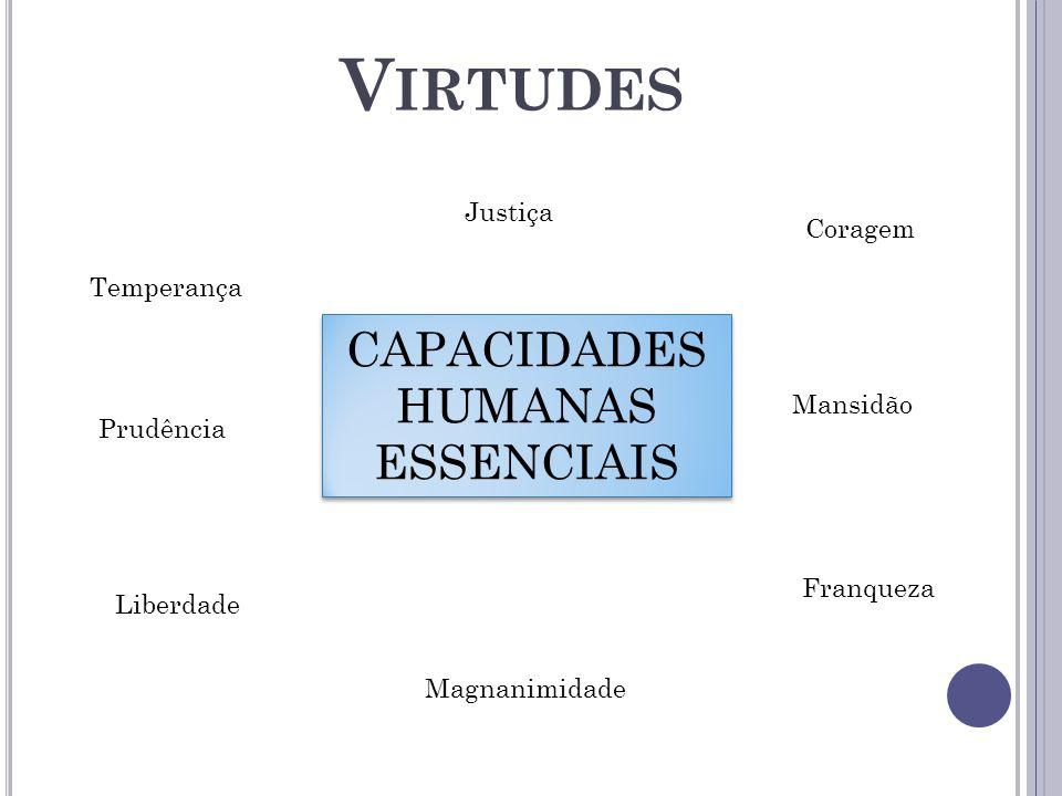 V IRTUDES Temperança Prudência Justiça Coragem Liberdade Magnanimidade Mansidão Franqueza CAPACIDADES HUMANAS ESSENCIAIS