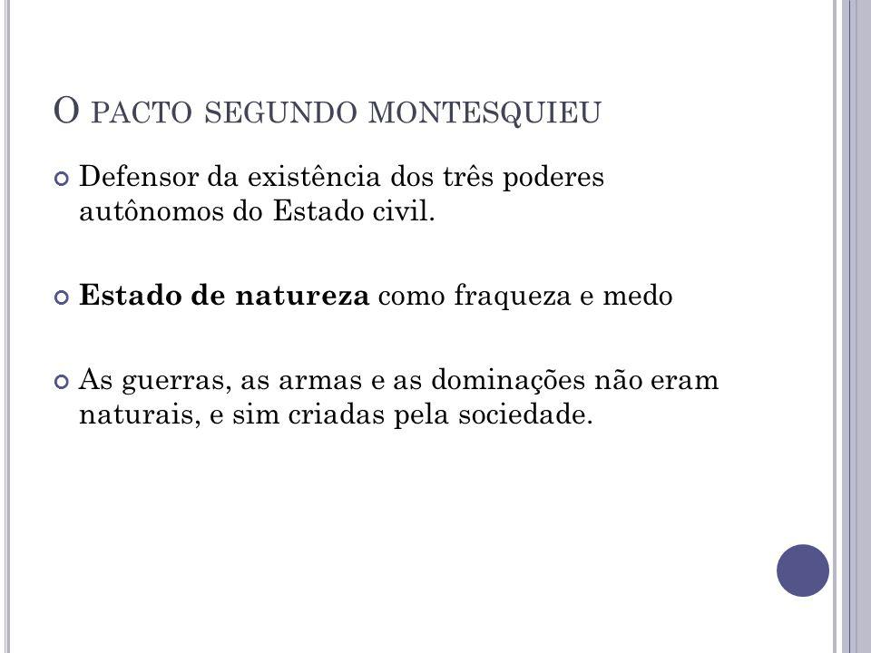 O PACTO SEGUNDO MONTESQUIEU Defensor da existência dos três poderes autônomos do Estado civil.