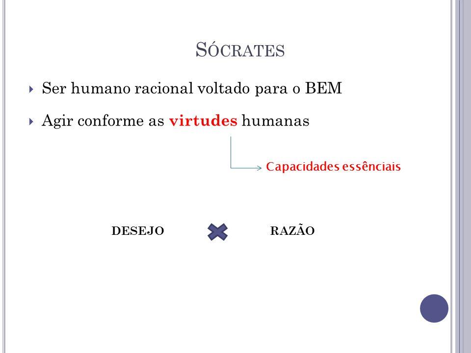  Ser humano racional voltado para o BEM  Agir conforme as virtudes humanas S ÓCRATES Capacidades essênciais DESEJORAZÃO