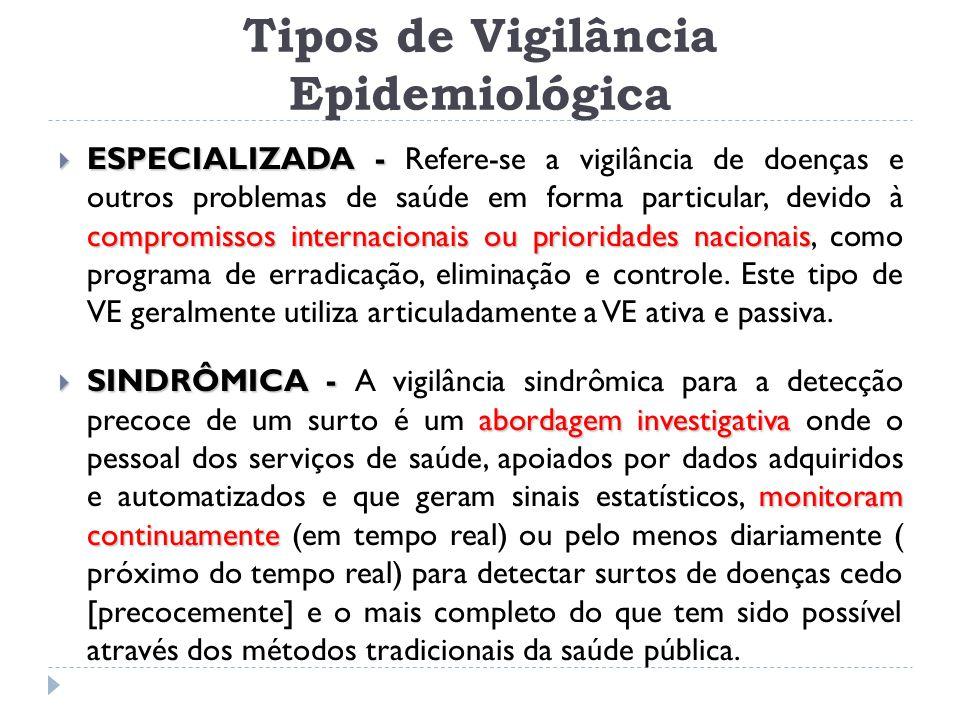 Tipos de Vigilância Epidemiológica  ESPECIALIZADA - compromissos internacionais ou prioridades nacionais  ESPECIALIZADA - Refere-se a vigilância de