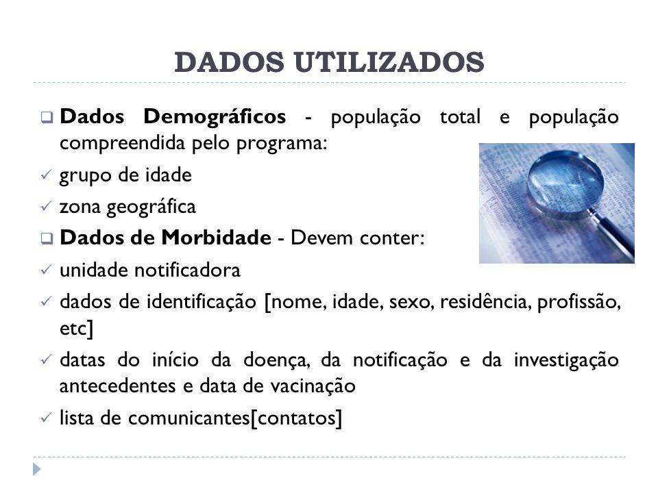 DADOS UTILIZADOS  Dados Demográficos - população total e população compreendida pelo programa: grupo de idade zona geográfica  Dados de Morbidade -