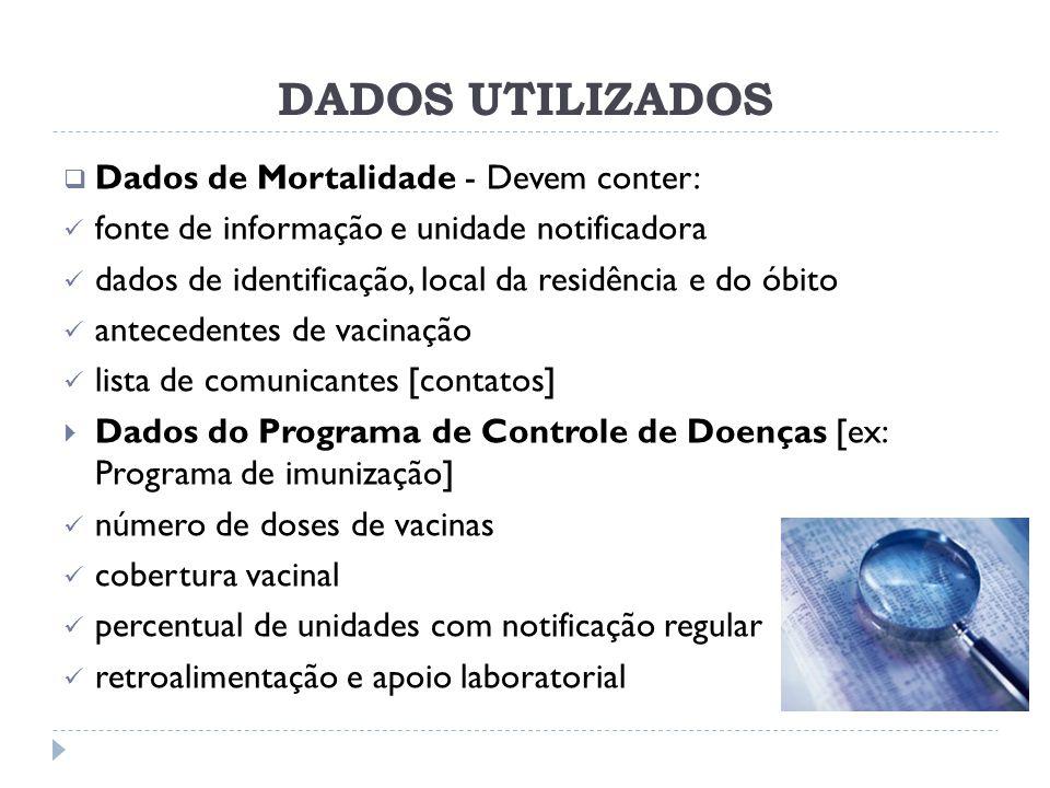 DADOS UTILIZADOS  Dados de Mortalidade - Devem conter: fonte de informação e unidade notificadora dados de identificação, local da residência e do ób