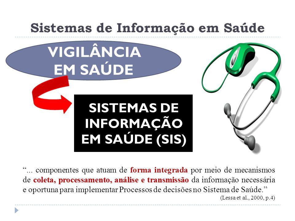 """VIGILÂNCIA EM SAÚDE SISTEMAS DE INFORMAÇÃO EM SAÚDE (SIS) coleta, processamento, análise e transmissão """"... componentes que atuam de forma integrada p"""