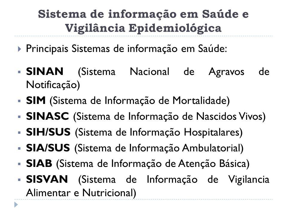 Sistema de informação em Saúde e Vigilância Epidemiológica  Principais Sistemas de informação em Saúde:  SINAN (Sistema Nacional de Agravos de Notif