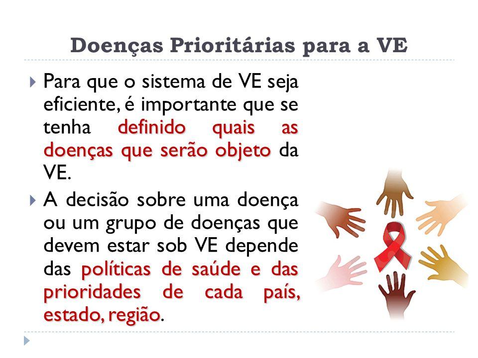 Doenças Prioritárias para a VE definido quais as doenças que serão objeto  Para que o sistema de VE seja eficiente, é importante que se tenha definid