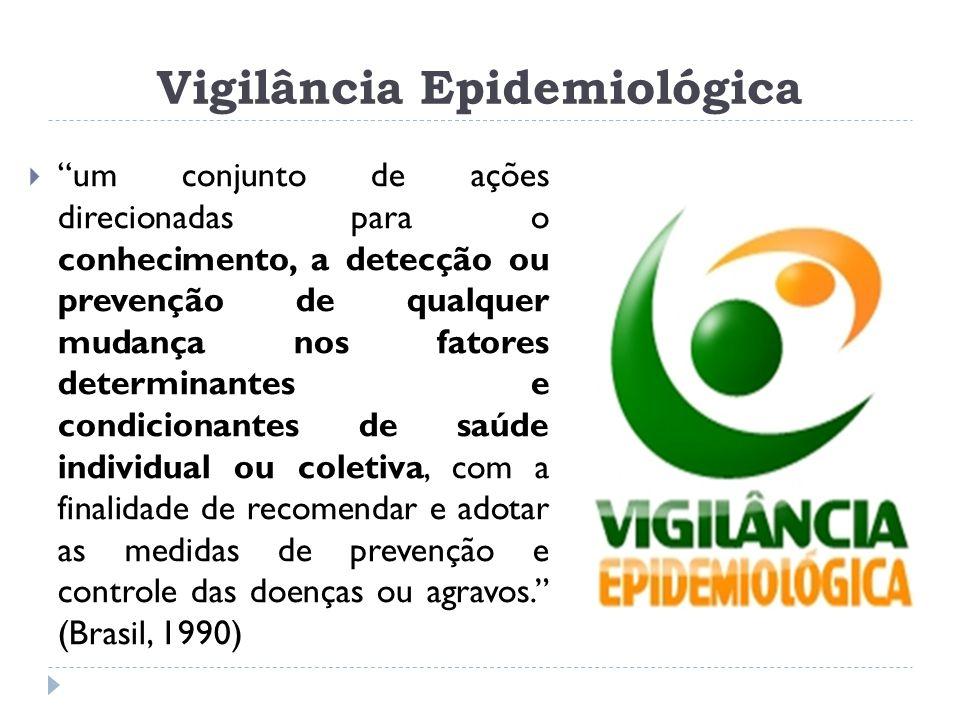 A vigilância fornece informação para a ação.