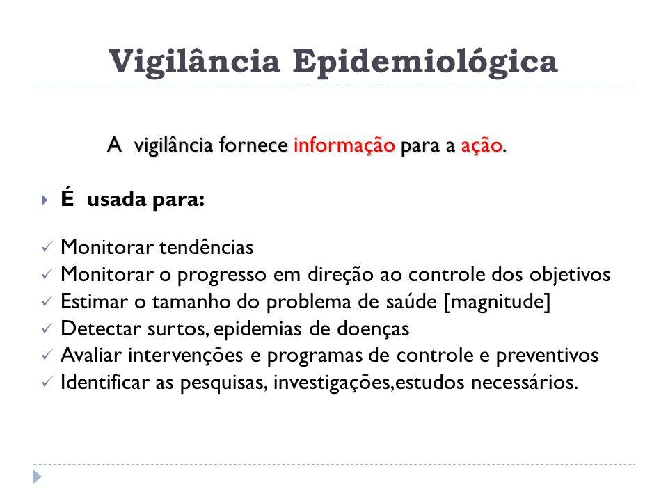 VIGILÂNCIA EM SAÚDE SISTEMAS DE INFORMAÇÃO EM SAÚDE (SIS) coleta, processamento, análise e transmissão ...