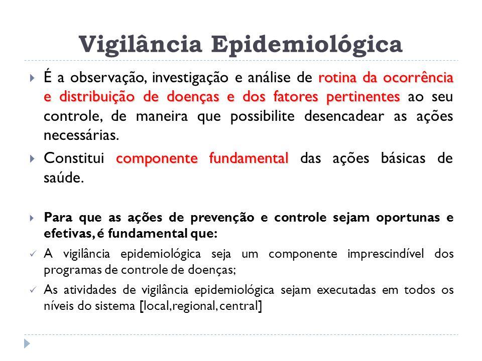 Tipos de Vigilância Epidemiológica  ATIVA requerem contato melhor conhecimento do comportamento dos agravos  ATIVA - requerem contato, a intervalos regulares, entre os departamentos e as fontes de informação.