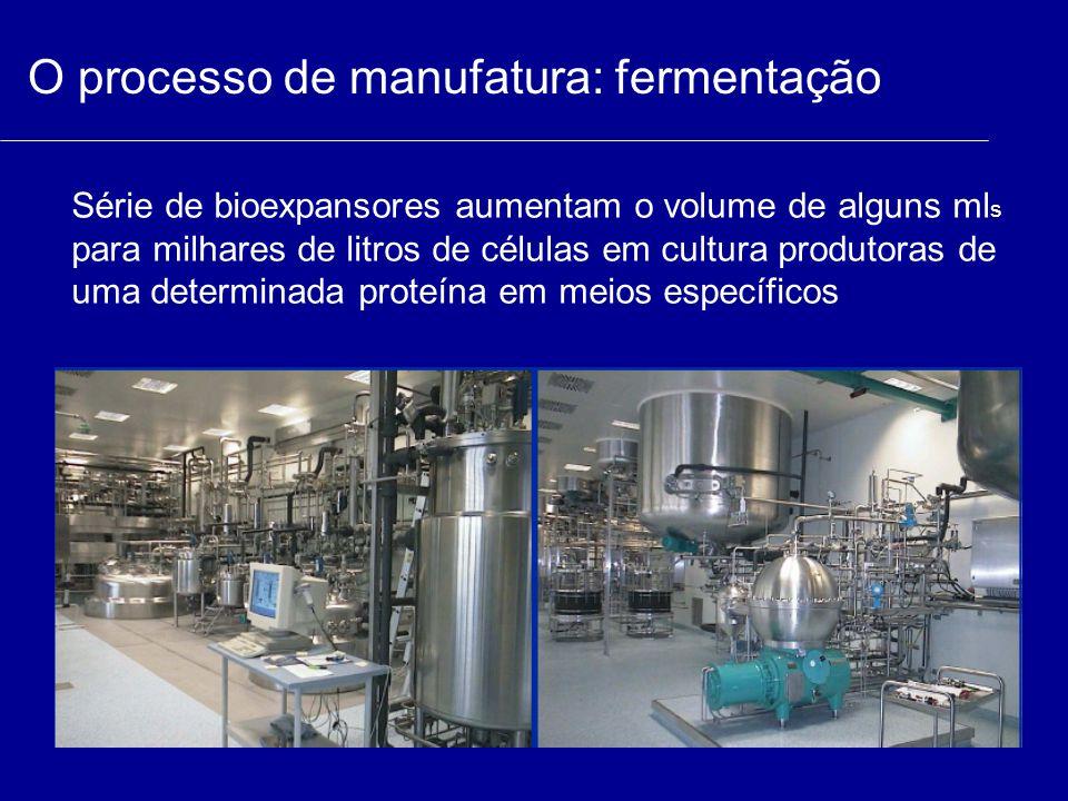O processo de manufatura: fermentação Série de bioexpansores aumentam o volume de alguns ml s para milhares de litros de células em cultura produtoras