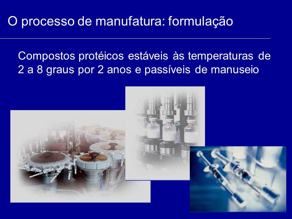 Compostos protéicos estáveis às temperaturas de 2 a 8 graus por 2 anos e passíveis de manuseio O processo de manufatura: formulação