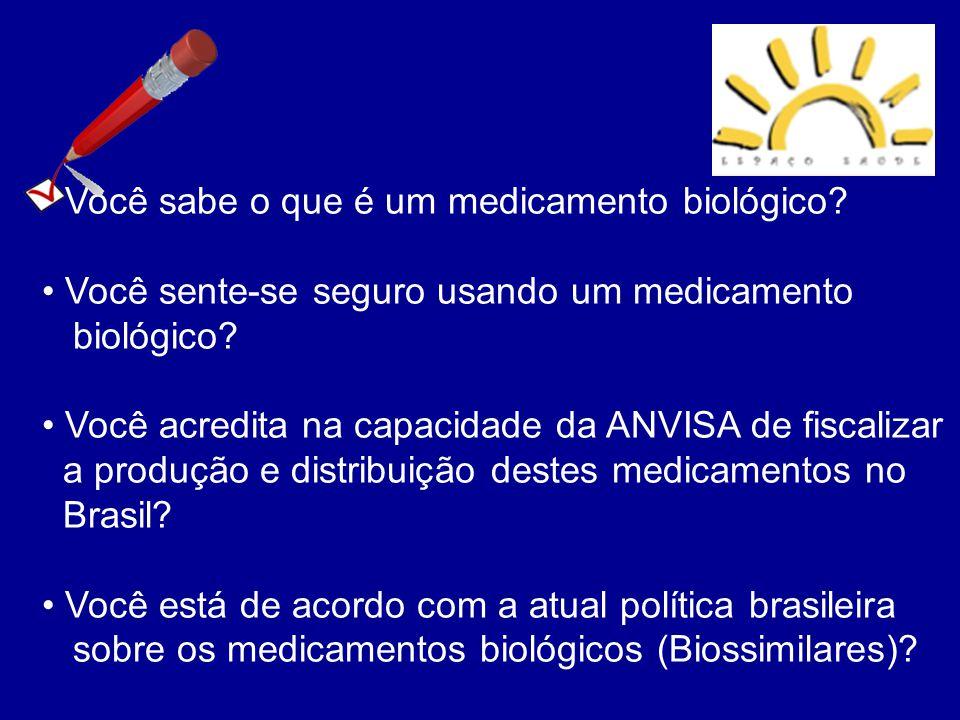 Você sabe o que é um medicamento biológico? Você sente-se seguro usando um medicamento biológico? Você acredita na capacidade da ANVISA de fiscalizar