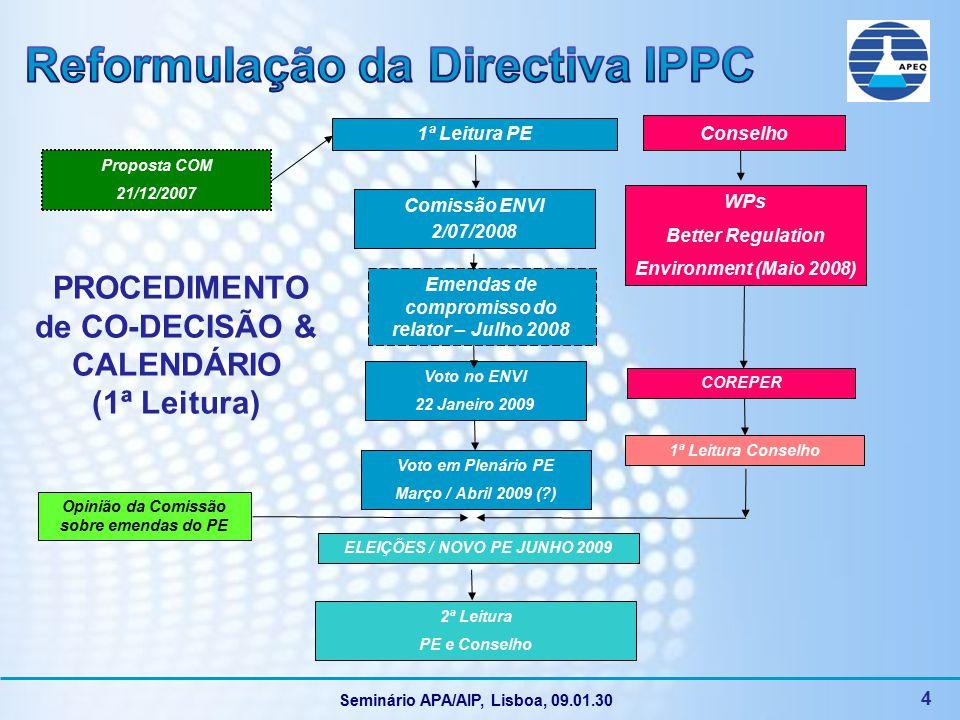 Seminário APA/AIP, Lisboa, 09.01.30 4 PROCEDIMENTO de CO-DECISÃO & CALENDÁRIO (1ª Leitura) 1ª Leitura PE Proposta COM 21/12/2007 Comissão ENVI 2/07/2008 Voto no ENVI 22 Janeiro 2009 Opinião da Comissão sobre emendas do PE 1ª Leitura Conselho ELEIÇÕES / NOVO PE JUNHO 2009 Emendas de compromisso do relator – Julho 2008 Conselho WPs Better Regulation Environment (Maio 2008) Voto em Plenário PE Março / Abril 2009 ( ) COREPER 2ª Leitura PE e Conselho