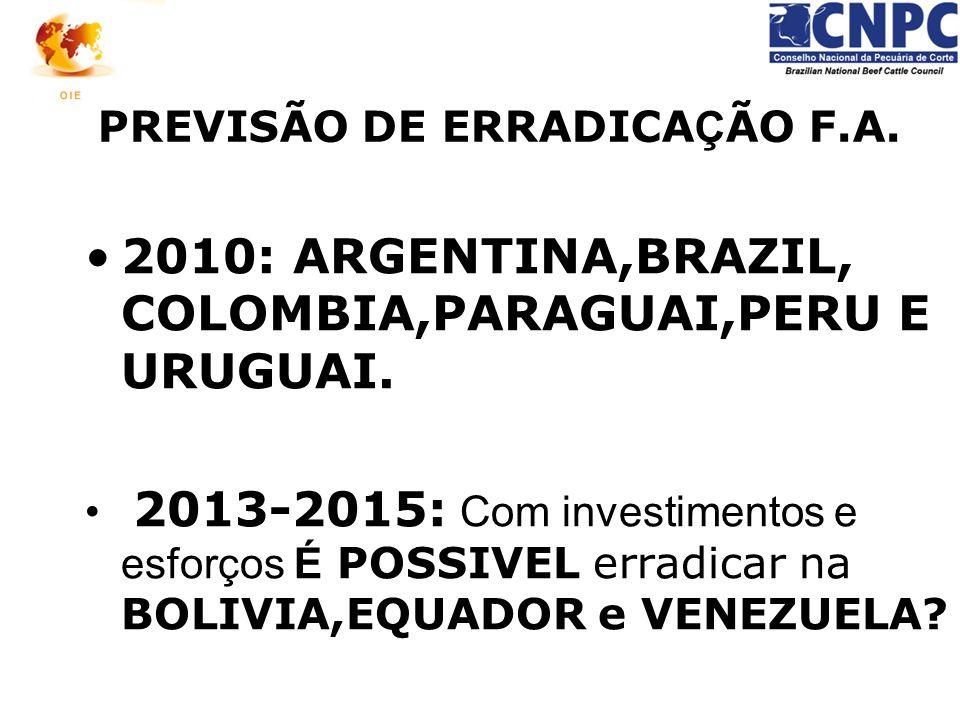 PREVISÃO DE ERRADICA Ç ÃO F.A. 2010: ARGENTINA,BRAZIL, COLOMBIA,PARAGUAI,PERU E URUGUAI. 2013-2015: Com investimentos e esforços É POSSIVEL erradicar