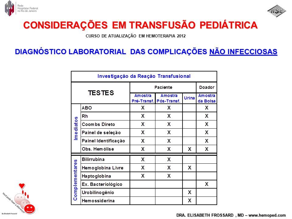 CURSO DE ATUALIZAÇÃO EM HEMOTERAPIA 2012 DRA. ELISABETH FROSSARD, MD – www.hemoped.com CONSIDERAÇÕES EM TRANSFUSÃO PEDIÁTRICA DIAGNÓSTICO LABORATORIAL