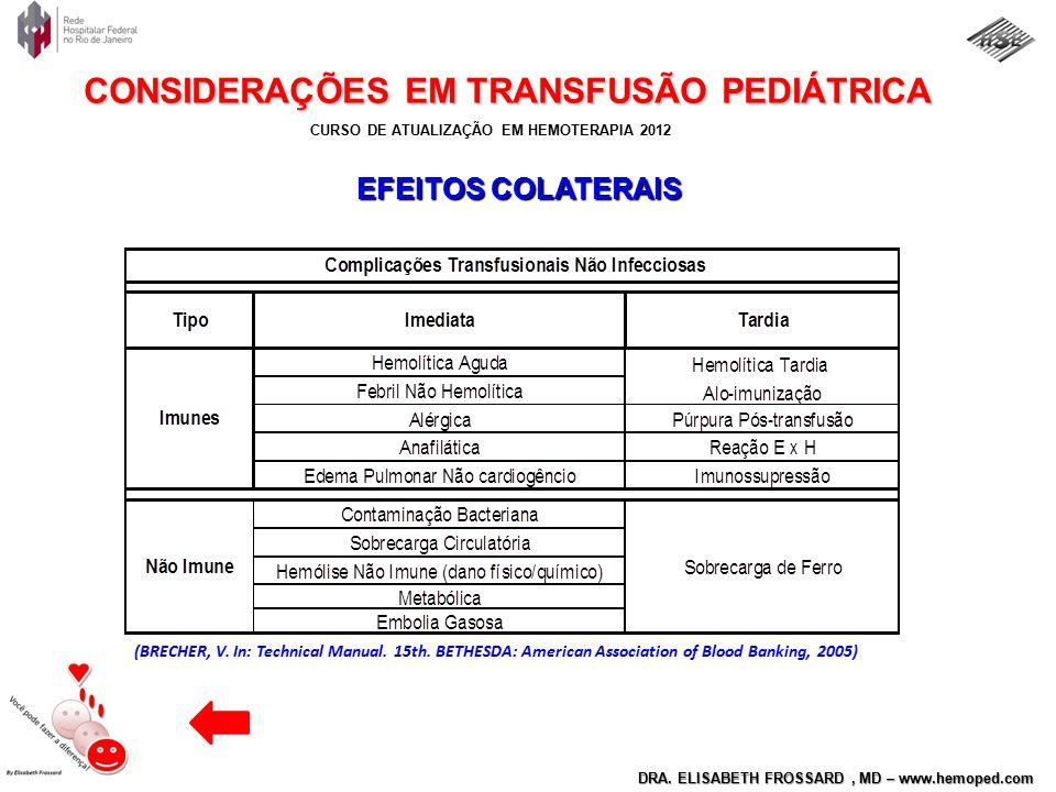 CURSO DE ATUALIZAÇÃO EM HEMOTERAPIA 2012 DRA. ELISABETH FROSSARD, MD – www.hemoped.com CONSIDERAÇÕES EM TRANSFUSÃO PEDIÁTRICA EFEITOS COLATERAIS (BREC