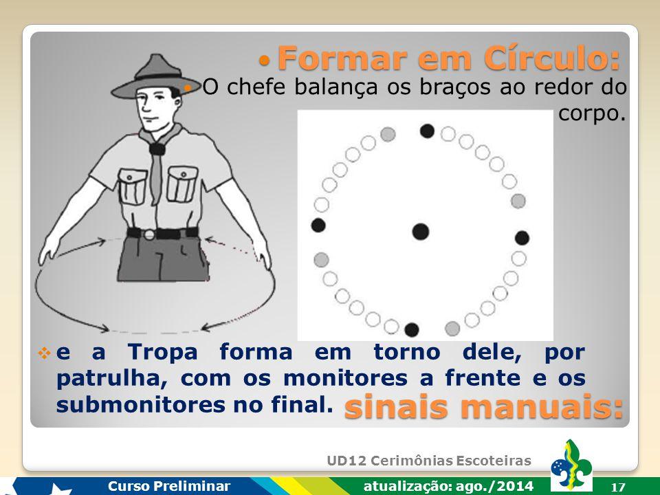 UD12 Cerimônias Escoteiras Curso Preliminar atualização: ago./2014 16 Fila Indiana: Fila Indiana: sinais manuais:  a Tropa forma uma fila, por patrul