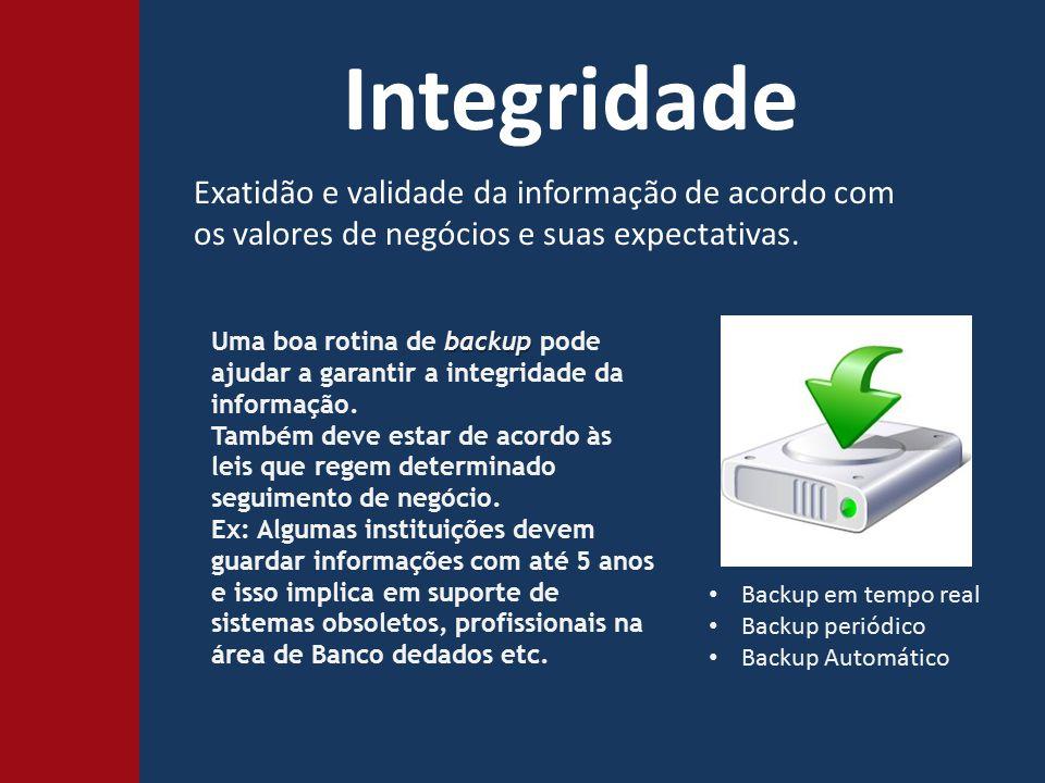 Confidencialidade Segurança da Informação: A segurança da informação deve estar disposta em qualquer meio de armazenamento seja ele um computador, tablet, smartphone, servidores, internet, papel etc.