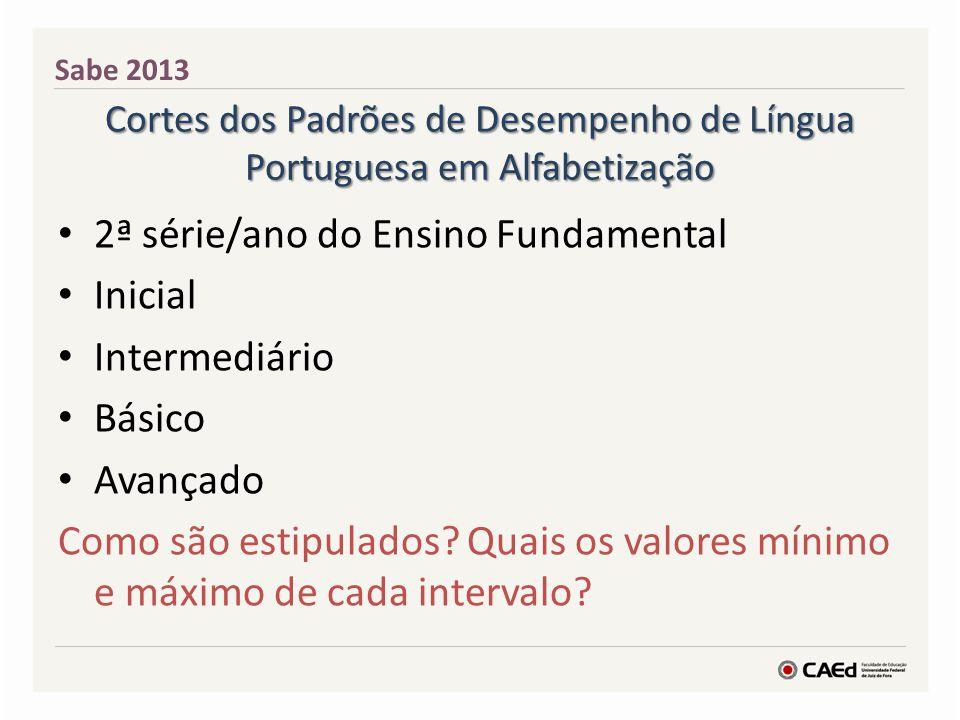 Cortes dos Padrões de Desempenho de Língua Portuguesa em Alfabetização 2ª série/ano do Ensino Fundamental Inicial Intermediário Básico Avançado Como são estipulados.