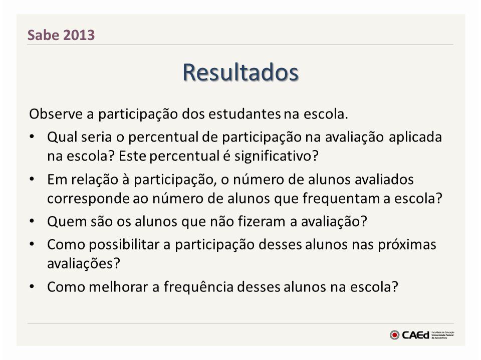 Resultados Observe a participação dos estudantes na escola.