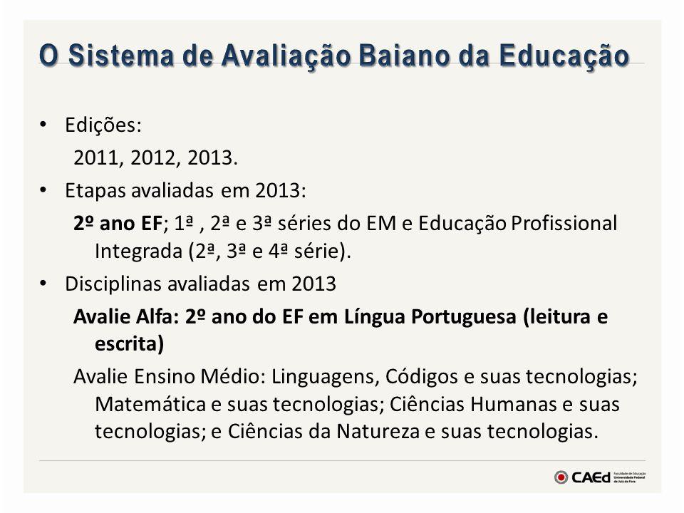 Edições: 2011, 2012, 2013. Etapas avaliadas em 2013: 2º ano EF; 1ª, 2ª e 3ª séries do EM e Educação Profissional Integrada (2ª, 3ª e 4ª série). Discip