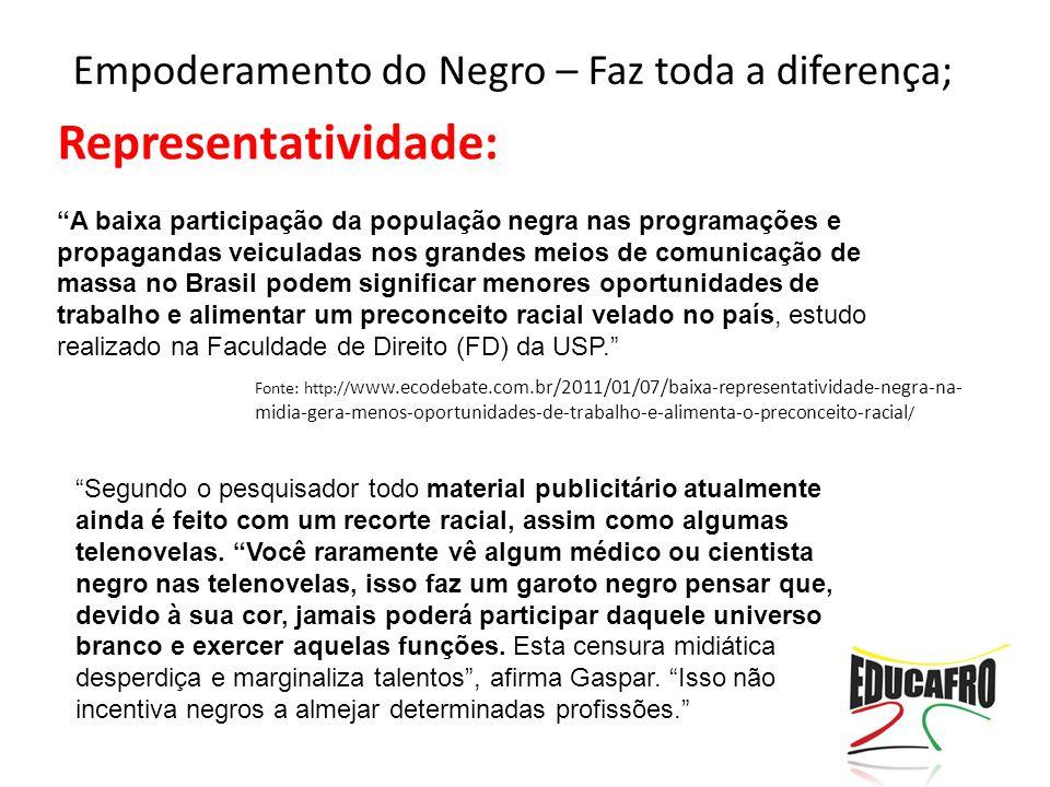 """Empoderamento do Negro – Faz toda a diferença; Representatividade: """"A baixa participação da população negra nas programações e propagandas veiculadas"""
