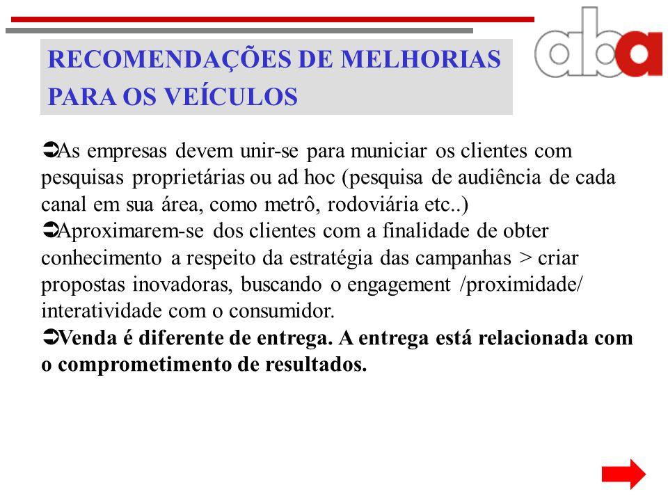 RECOMENDAÇÕES DE MELHORIAS PARA OS VEÍCULOS  As empresas devem unir-se para municiar os clientes com pesquisas proprietárias ou ad hoc (pesquisa de a