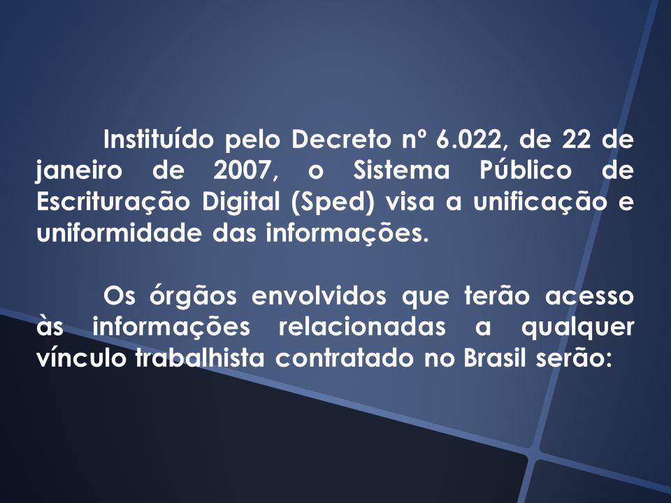 Instituído pelo Decreto nº 6.022, de 22 de janeiro de 2007, o Sistema Público de Escrituração Digital (Sped) visa a unificação e uniformidade das informações.
