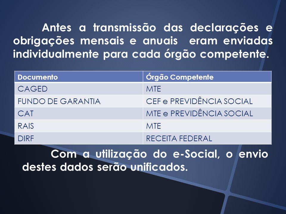 Antes a transmissão das declarações e obrigações mensais e anuais eram enviadas individualmente para cada órgão competente.
