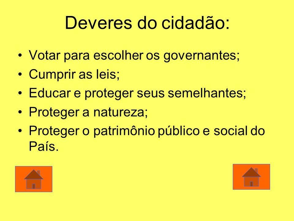 Deveres do cidadão: Votar para escolher os governantes; Cumprir as leis; Educar e proteger seus semelhantes; Proteger a natureza; Proteger o patrimôni