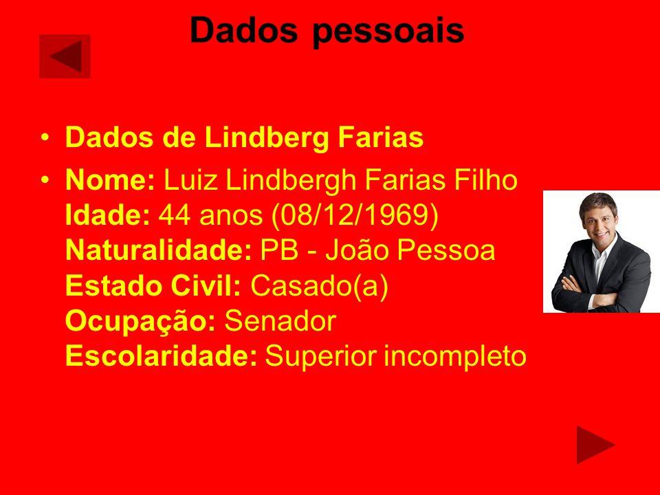 Dados pessoais Dados de Lindberg Farias Nome: Luiz Lindbergh Farias Filho Idade: 44 anos (08/12/1969) Naturalidade: PB - João Pessoa Estado Civil: Cas