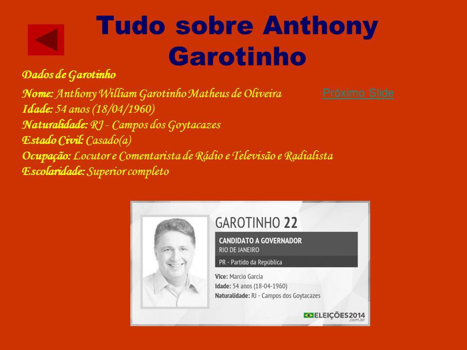 Tudo sobre Anthony Garotinho Dados de Garotinho Nome: Anthony William Garotinho Matheus de Oliveira Idade: 54 anos (18/04/1960) Naturalidade: RJ - Cam