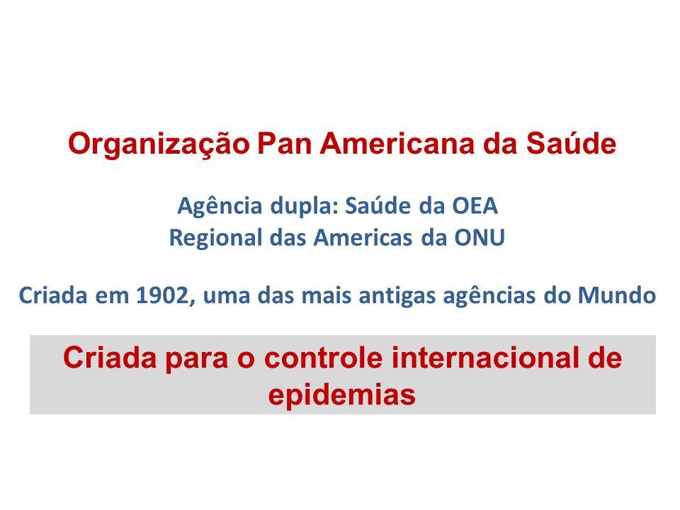 Organização Pan Americana da Saúde Criada para o controle internacional de epidemias Agência dupla: Saúde da OEA Regional das Americas da ONU Criada e