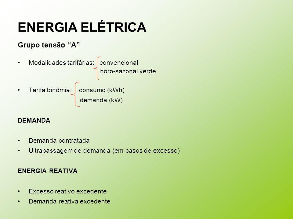ENERGIA ELÉTRICA Grupo tensão A Modalidades tarifárias: convencional horo-sazonal verde Tarifa binômia: consumo (kWh) demanda (kW) DEMANDA Demanda contratada Ultrapassagem de demanda (em casos de excesso) ENERGIA REATIVA Excesso reativo excedente Demanda reativa excedente