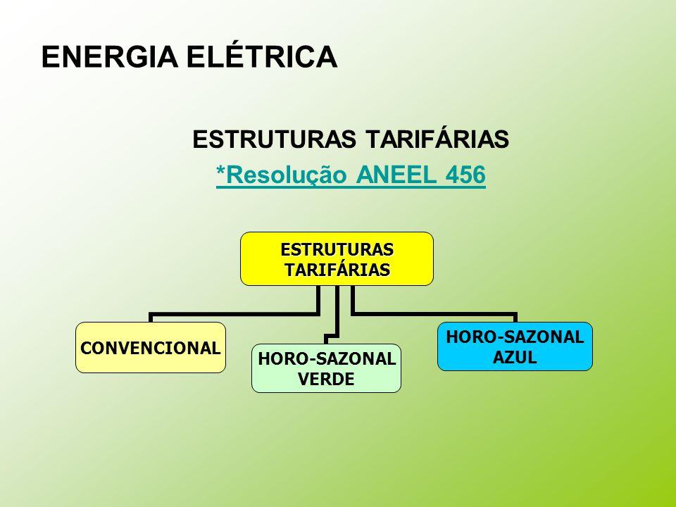 ESTRUTURAS TARIFÁRIAS *Resolução ANEEL 456 ESTRUTURASTARIFÁRIAS CONVENCIONAL HORO-SAZONAL VERDE HORO-SAZONAL AZUL ENERGIA ELÉTRICA