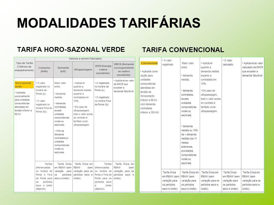 MODALIDADES TARIFÁRIAS TARIFA HORO-SAZONAL VERDE TARIFA CONVENCIONAL