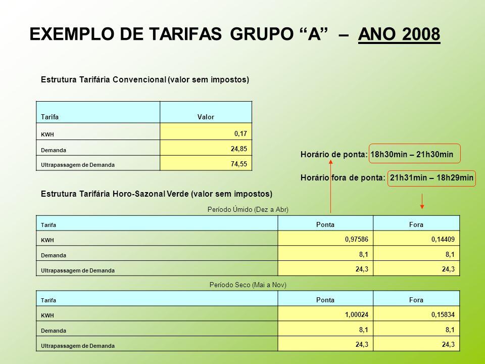 """EXEMPLO DE TARIFAS GRUPO """"A"""" – ANO 2008 Estrutura Tarifária Convencional (valor sem impostos) TarifaValor KWH 0,17 Demanda 24,85 Ultrapassagem de Dema"""
