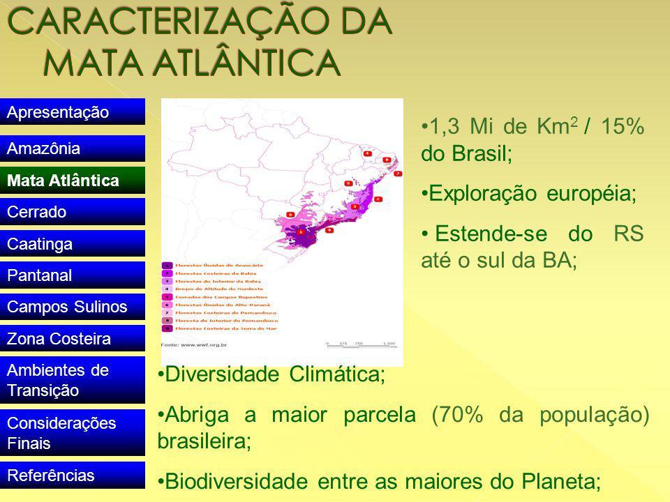 Apresentação Amazônia Mata Atlântica Cerrado Caatinga Pantanal Campos Sulinos Zona Costeira Ambientes de Transição Considerações Finais Referências 1,3 Mi de Km 2 / 15% do Brasil; Exploração européia; Estende-se do RS até o sul da BA; Diversidade Climática; Abriga a maior parcela (70% da população) brasileira; Biodiversidade entre as maiores do Planeta;