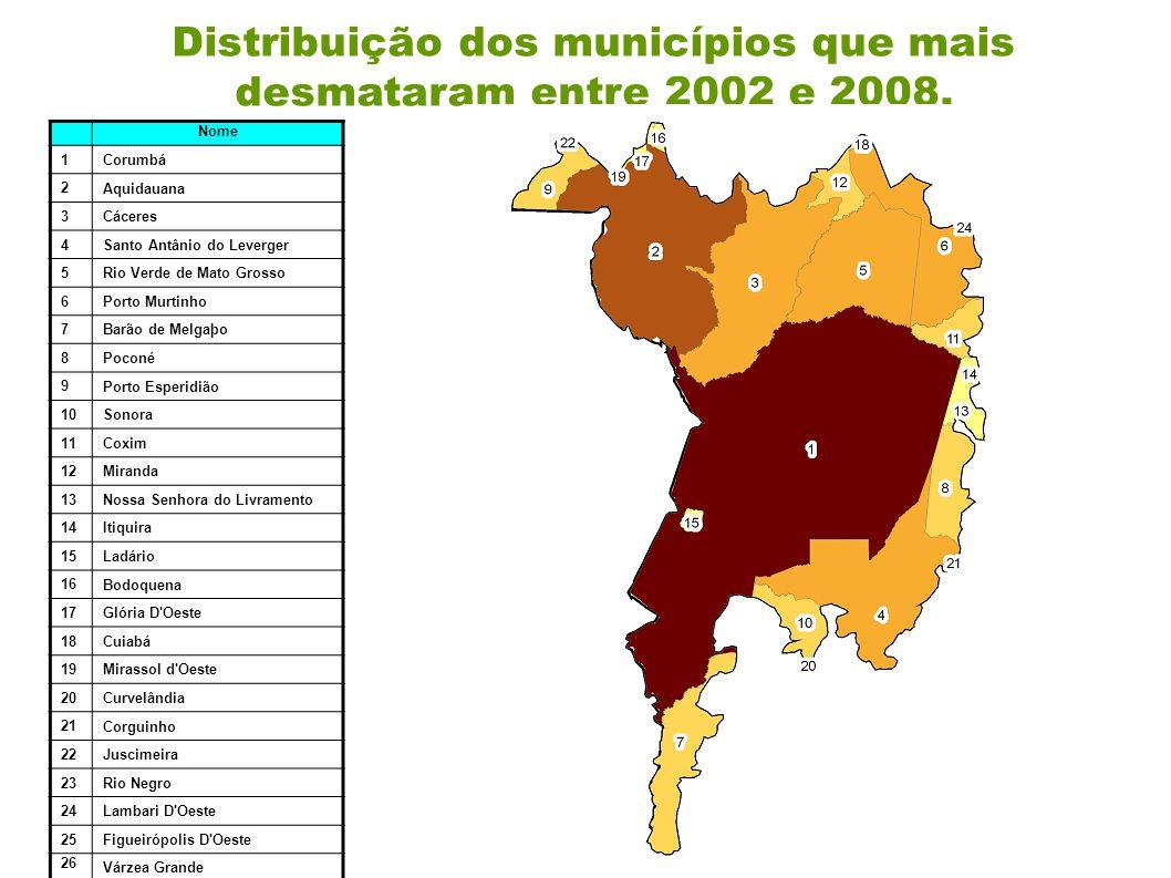 Distribuição dos municípios que mais desmataram entre 2002 e 2008. Nome 1 Corumbá 2 Aquidauana 3 Cáceres 4 Santo Antânio do Leverger 5 Rio Verde de Ma