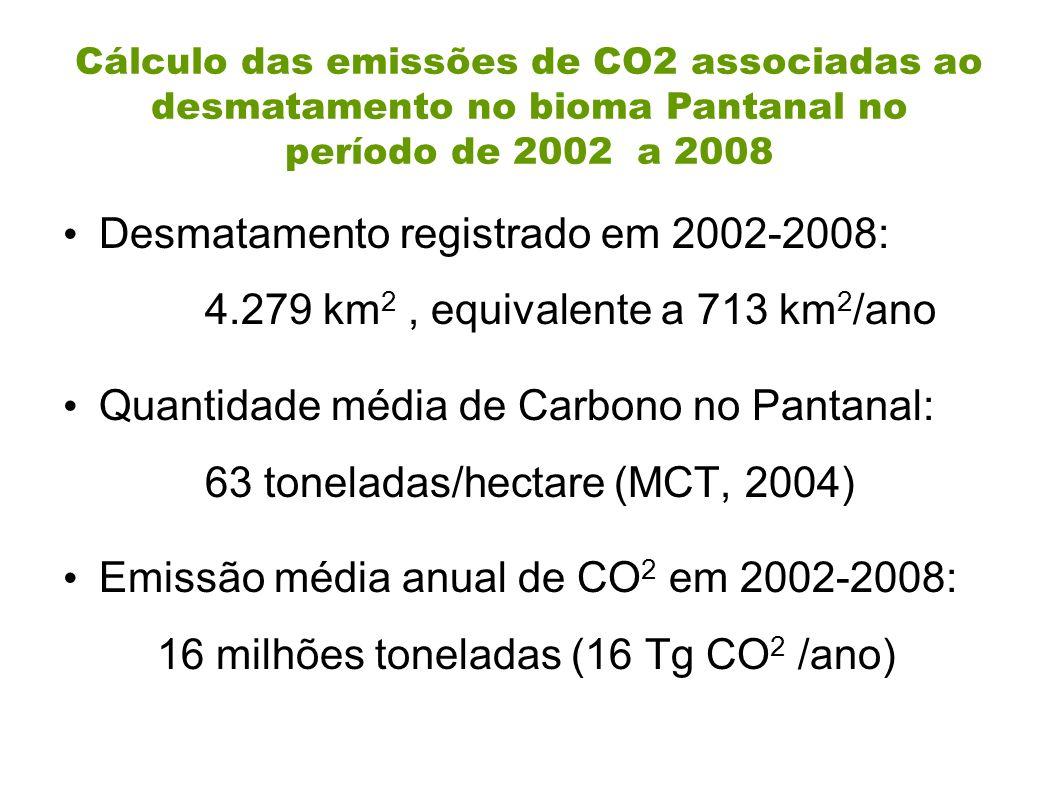 Cálculo das emissões de CO2 associadas ao desmatamento no bioma Pantanal no período de 2002 a 2008 Desmatamento registrado em 2002-2008: 4.279 km 2, e