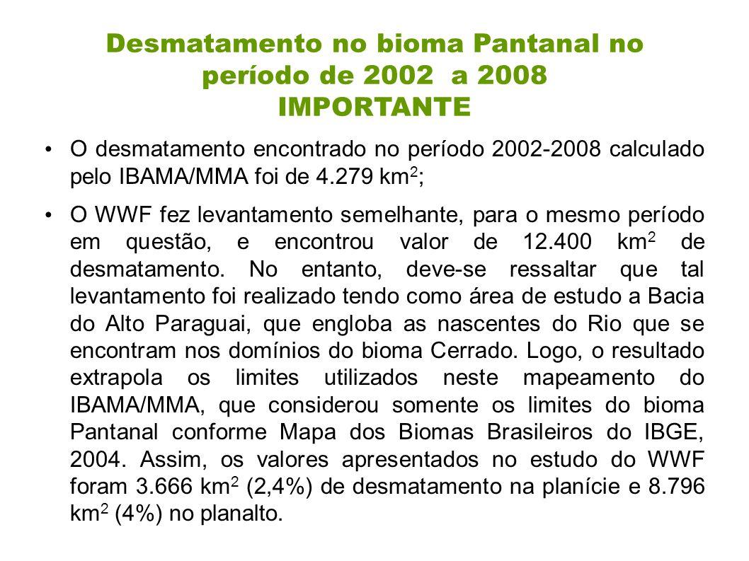 Desmatamento no bioma Pantanal no período de 2002 a 2008 IMPORTANTE O desmatamento encontrado no período 2002-2008 calculado pelo IBAMA/MMA foi de 4.2