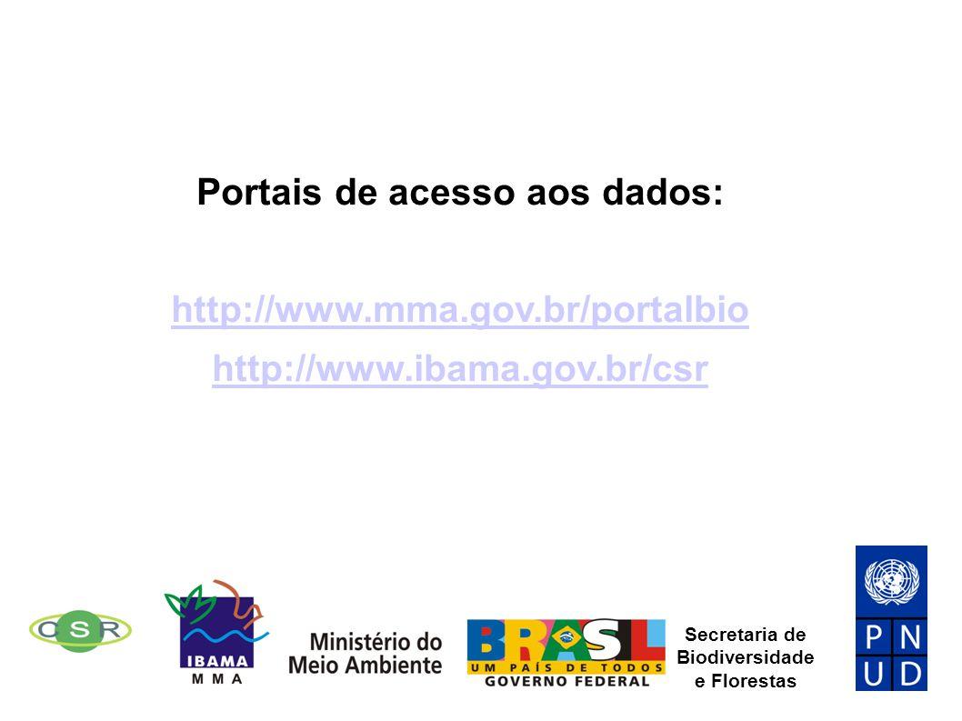 Portais de acesso aos dados: http://www.mma.gov.br/portalbio http://www.ibama.gov.br/csr Secretaria de Biodiversidade e Florestas