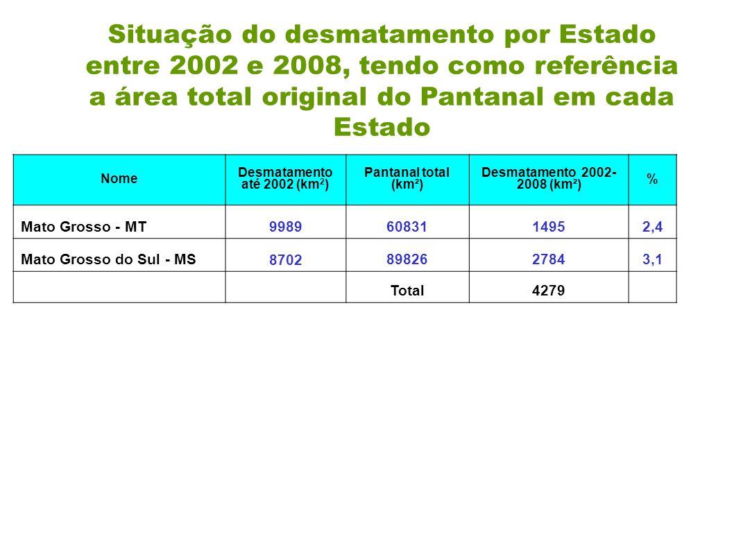 Nome Desmatamento até 2002 (km 2 ) Pantanal total (km²) Desmatamento 2002- 2008 (km²) % Mato Grosso - MT 9989 6083114952,4 Mato Grosso do Sul - MS 870