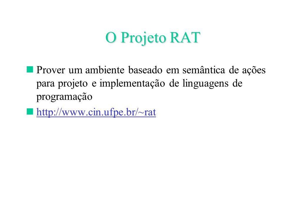 O Projeto RAT Prover um ambiente baseado em semântica de ações para projeto e implementação de linguagens de programação http://www.cin.ufpe.br/~rat