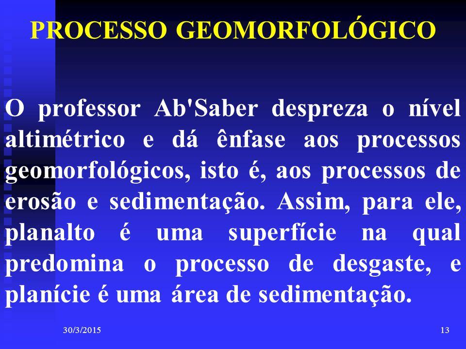 30/3/201513 PROCESSO GEOMORFOLÓGICO O professor Ab'Saber despreza o nível altimétrico e dá ênfase aos processos geomorfológicos, isto é, aos processos